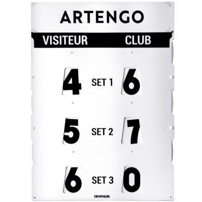 Panneau affichage score tennis