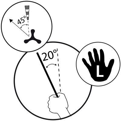 Boomerang quadripales gaucher